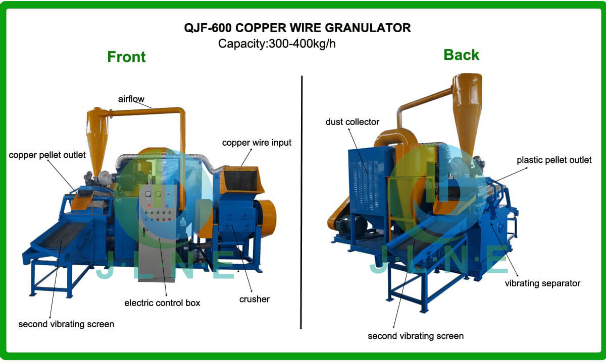 JLF-600 copper wire granulator-Jiangsu Jingliang New Energy Co., Ltd.