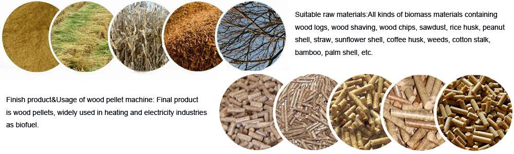 Wood pellet machine mill